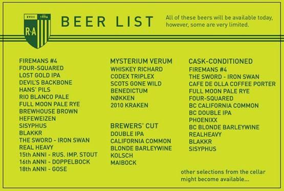 The Amazing Beer List!